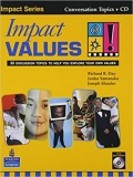 Impact Values With CD